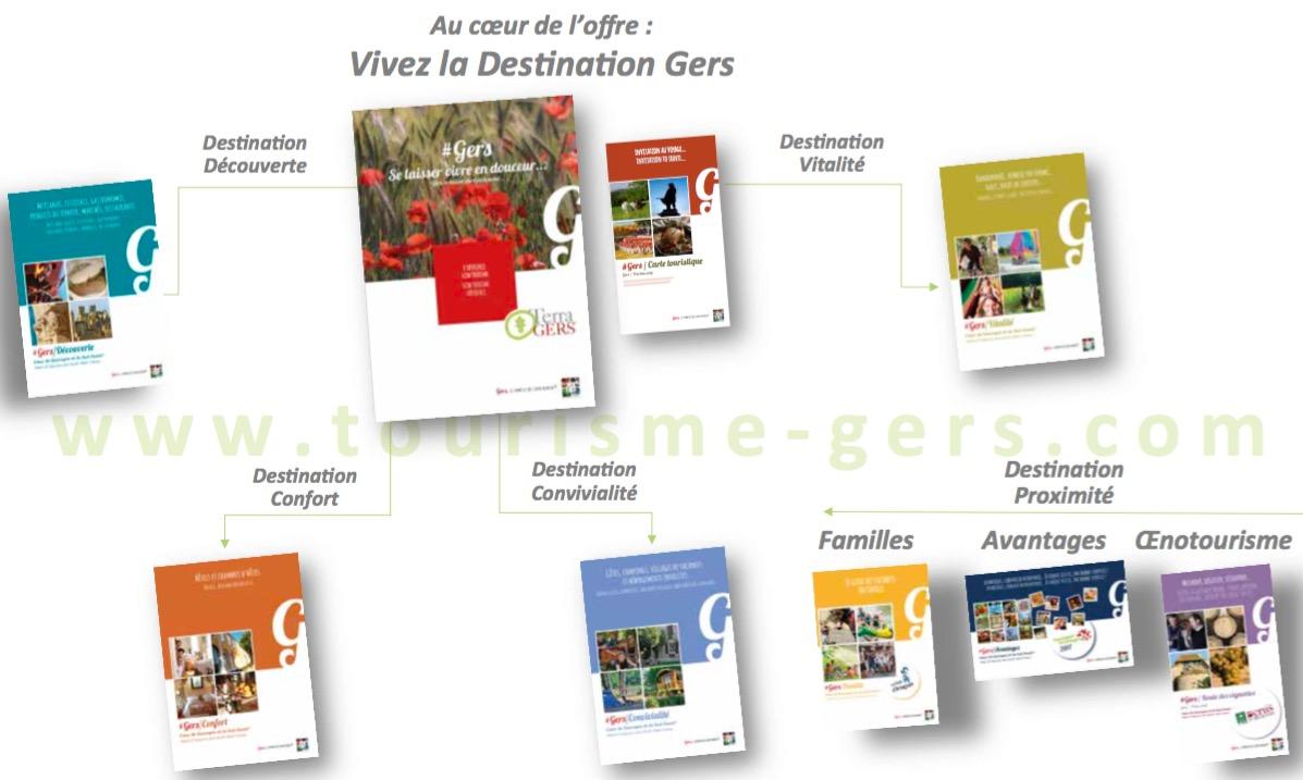 cap-catalogues